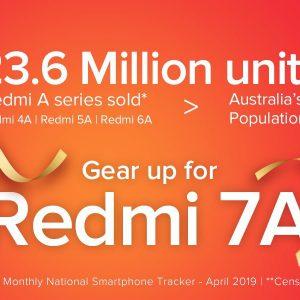 بیش از 26.3 میلیون دستگاه از گوشی های سری Redmi A شیائومی در هند به فروش رسیده است